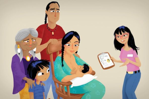 Strengthening Indigenous Families and Communities